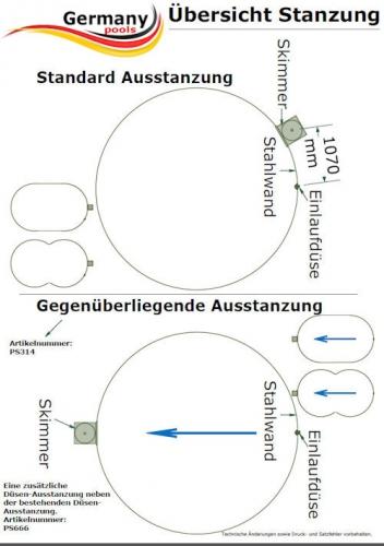 Eine zusätzliche Düsen-Ausstanzung neben der bestehenden Düse