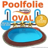 Poolfolie 4,5 x 3,0 x 1,2 m x 0,8 bis 1,5 m